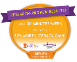 ABC Music & Me - Proven Gains in Early Literacy