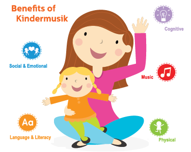 Benefits of Kindermusik