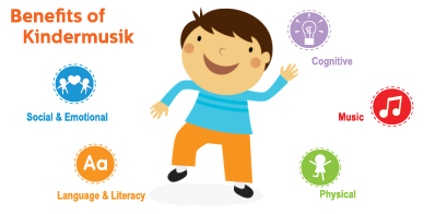 Find Kindermusik Locations and Classes Around the World